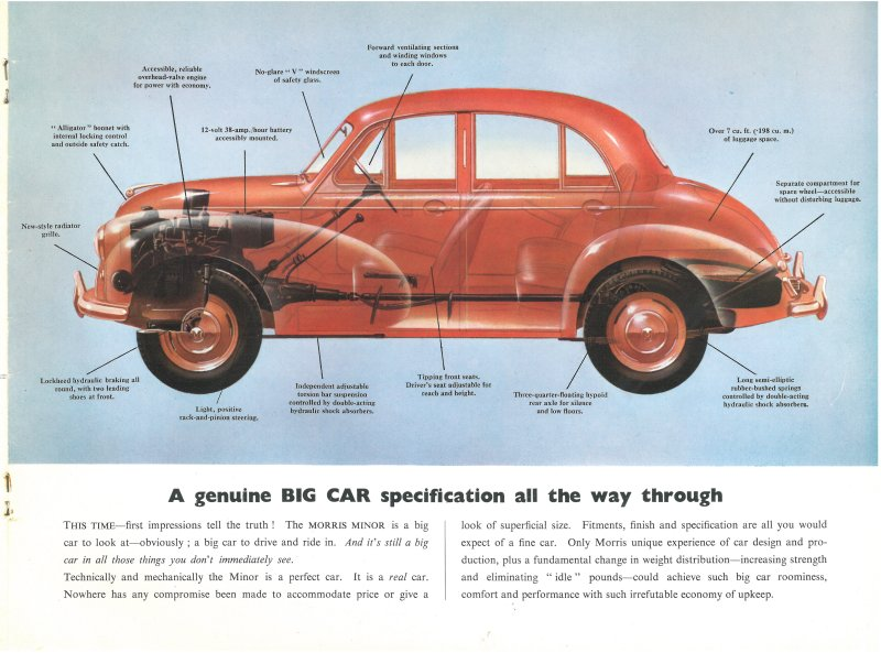 morris-minor-advert-red-cartoon